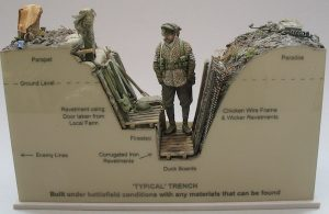 1. Verdenskrig / WW1 — Chakoten