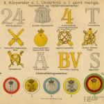Hærens huemærker for korporaler o.l., underkorporaler o.l. samt menige