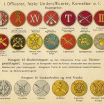Hærens huemærker for officerer, faste underofficerer, kornetter o.l.