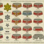 Hæren - Gradstegn, krave- og ærmegradstegn, 1916